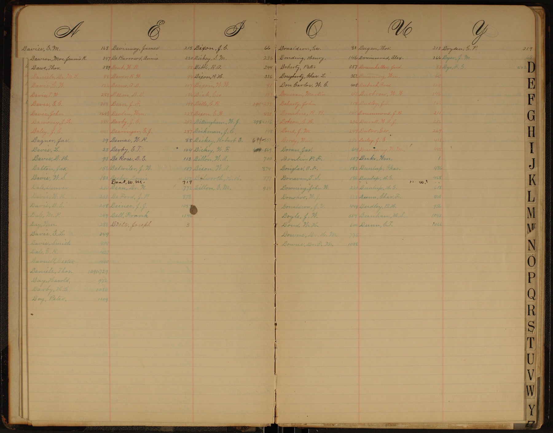 Hermon S. Major papers - Index D