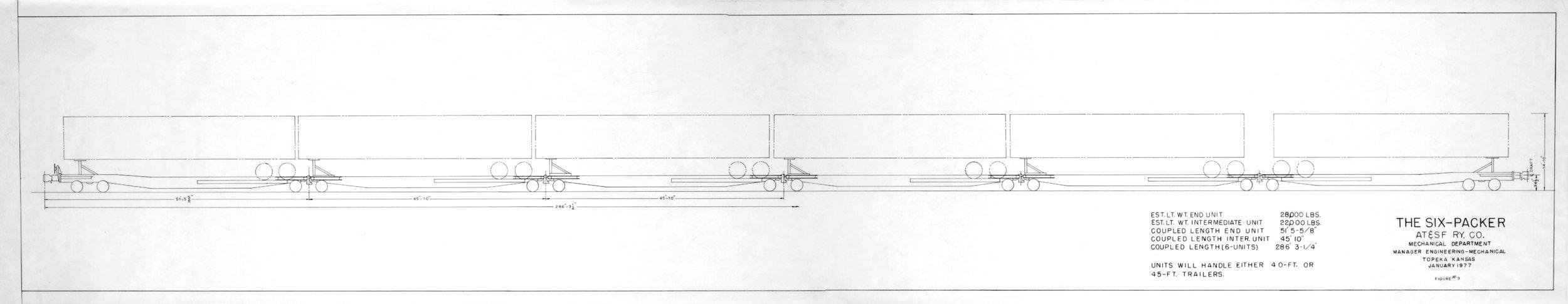 Atchison, Topeka & Santa Fe Railway Company's six packer