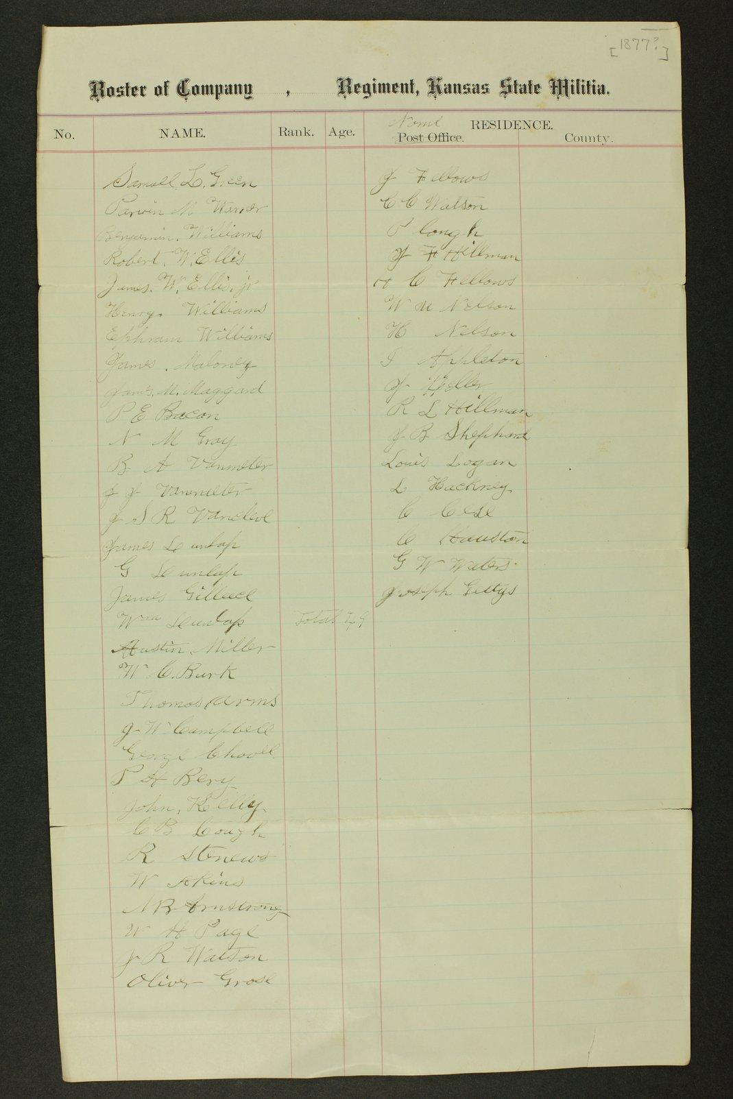Kansas Adjutant General general correspondence - 224