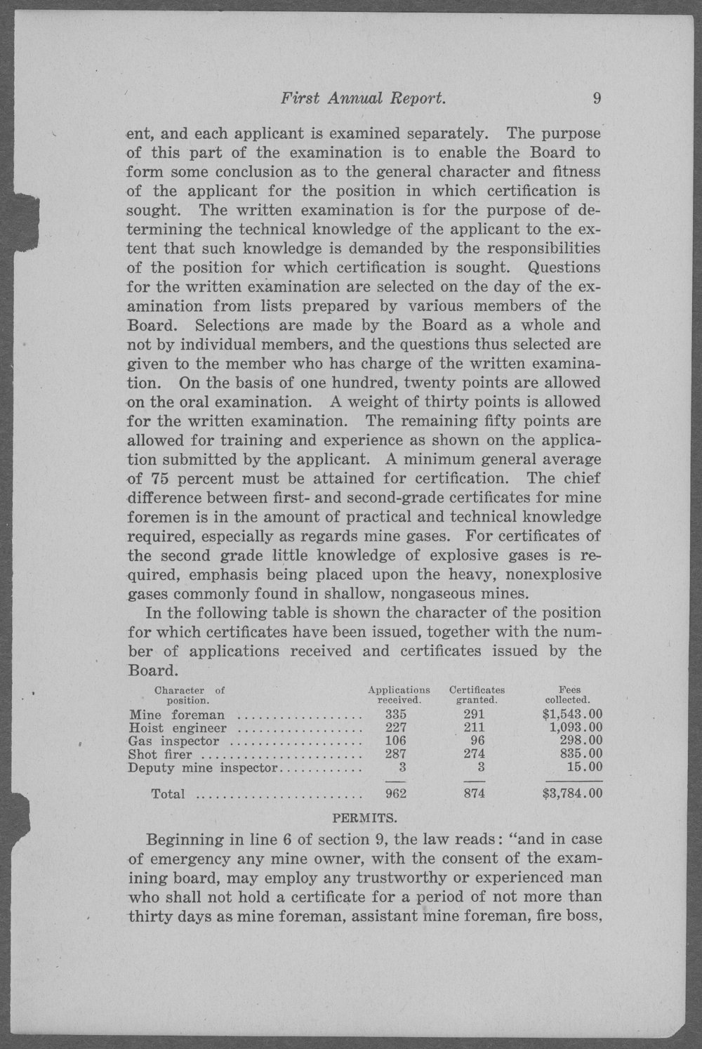 First Annual Report of the State Mining Examining Board of Kansas - 9