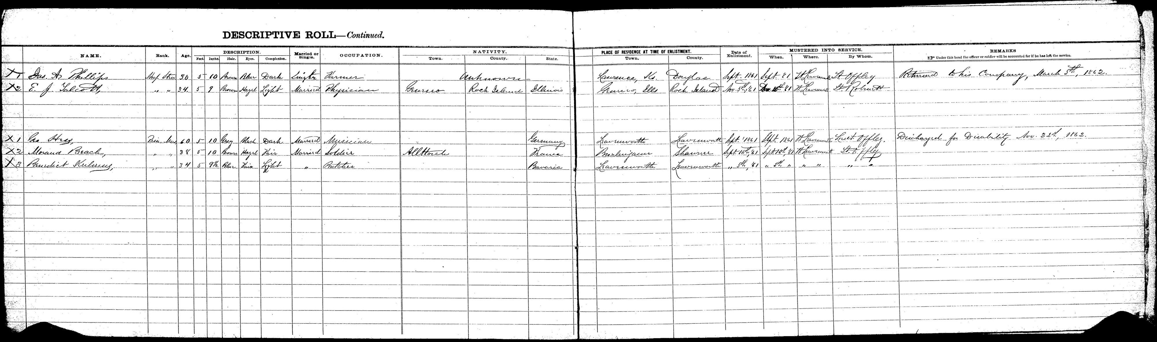 Descriptive roll, Eighth Regiment, Infantry, Kansas Civil War Volunteers, volume 7 - 6