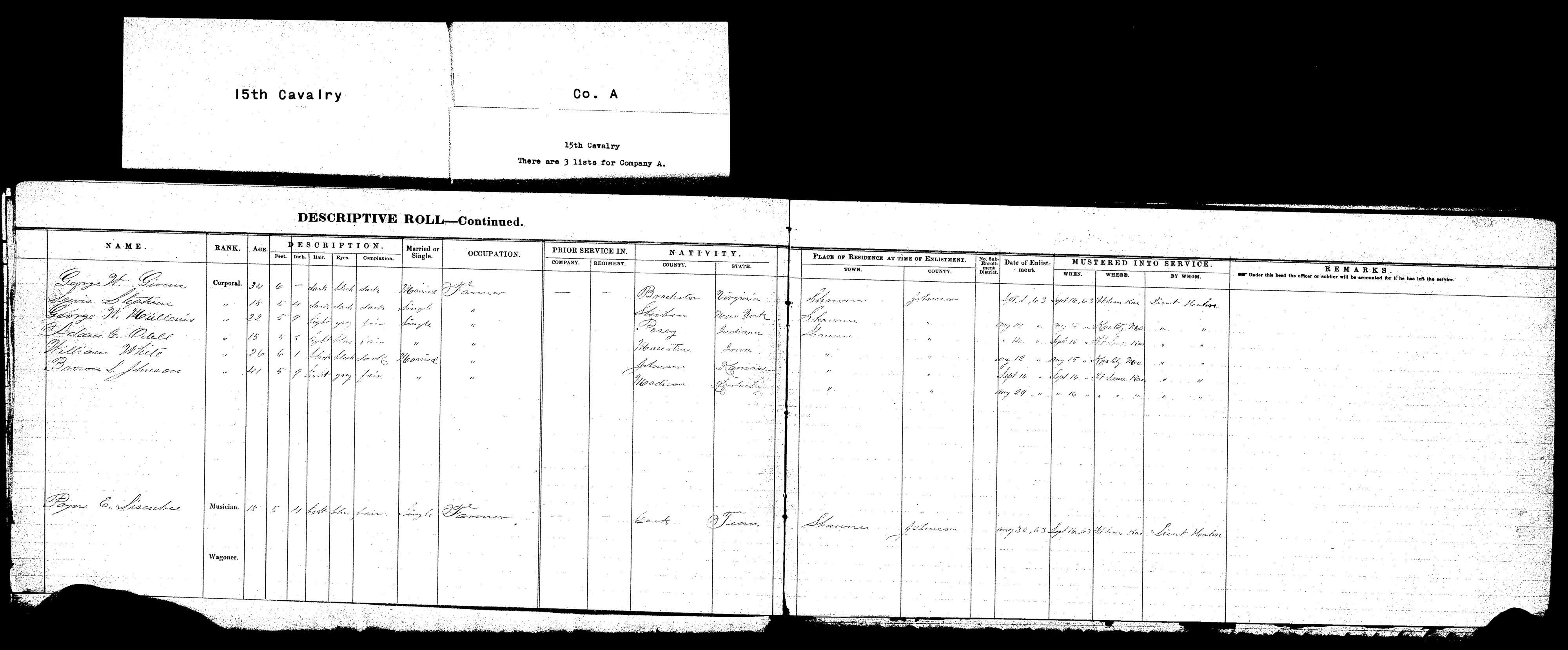 Descriptive roll, Fifteenth Regiment, Cavalry, Kansas Civil War Volunteers, volume 6 - 9