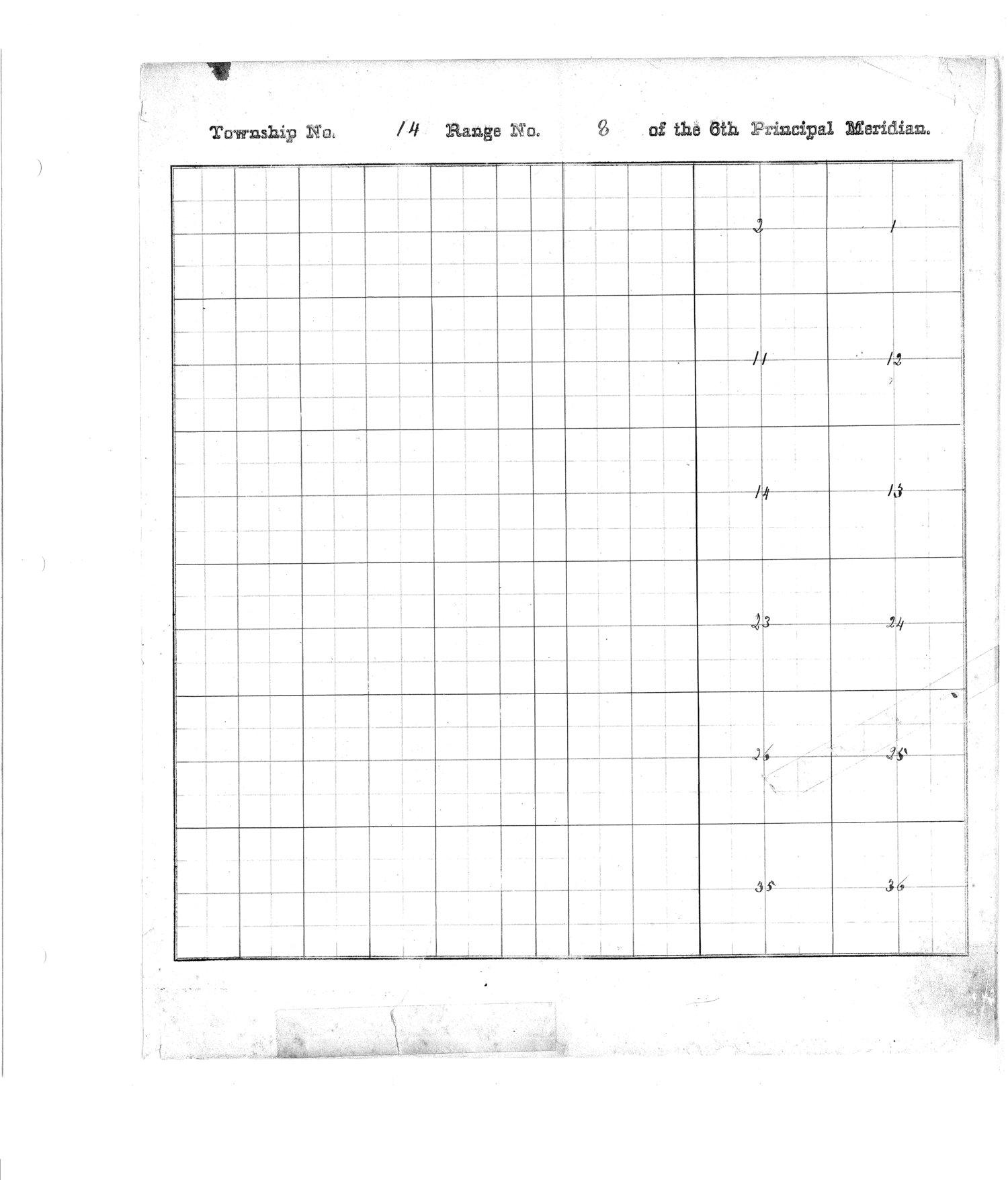 Richardson County and Wabaunsee County, Kansas, survey - 5