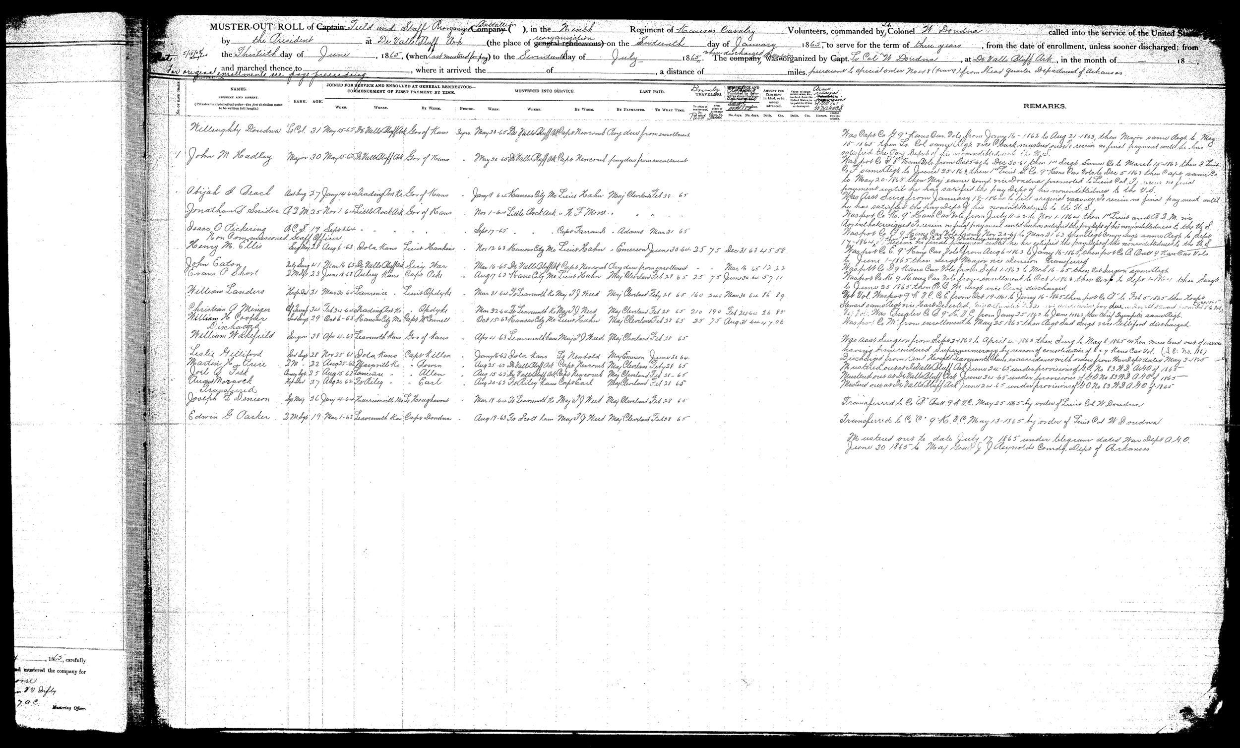 Muster out roll, Ninth Regiment, Cavalry, Kansas Civil War Volunteers regiment, volume 3 - 4