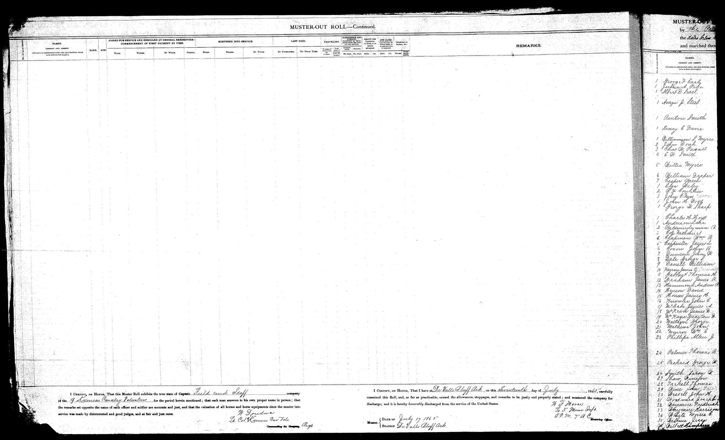 Muster out roll, Ninth Regiment, Cavalry, Kansas Civil War Volunteers regiment, volume 3 - 5