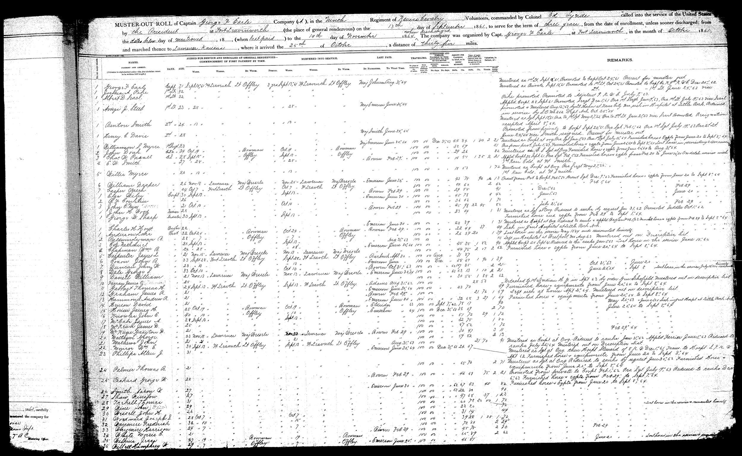 Muster out roll, Ninth Regiment, Cavalry, Kansas Civil War Volunteers regiment, volume 3 - 6