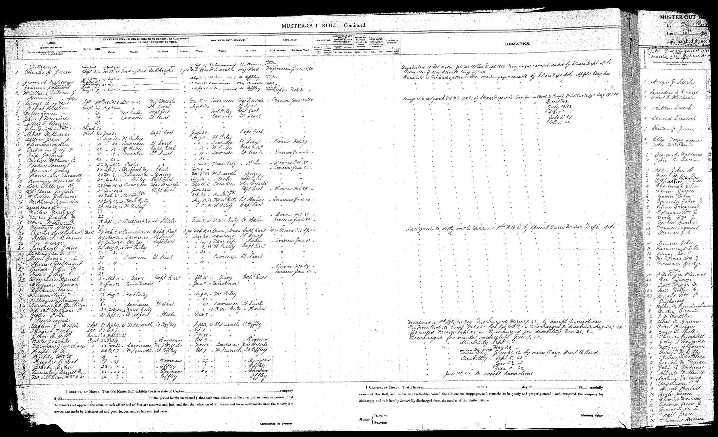 Muster out roll, Ninth Regiment, Cavalry, Kansas Civil War Volunteers regiment, volume 3 - 7