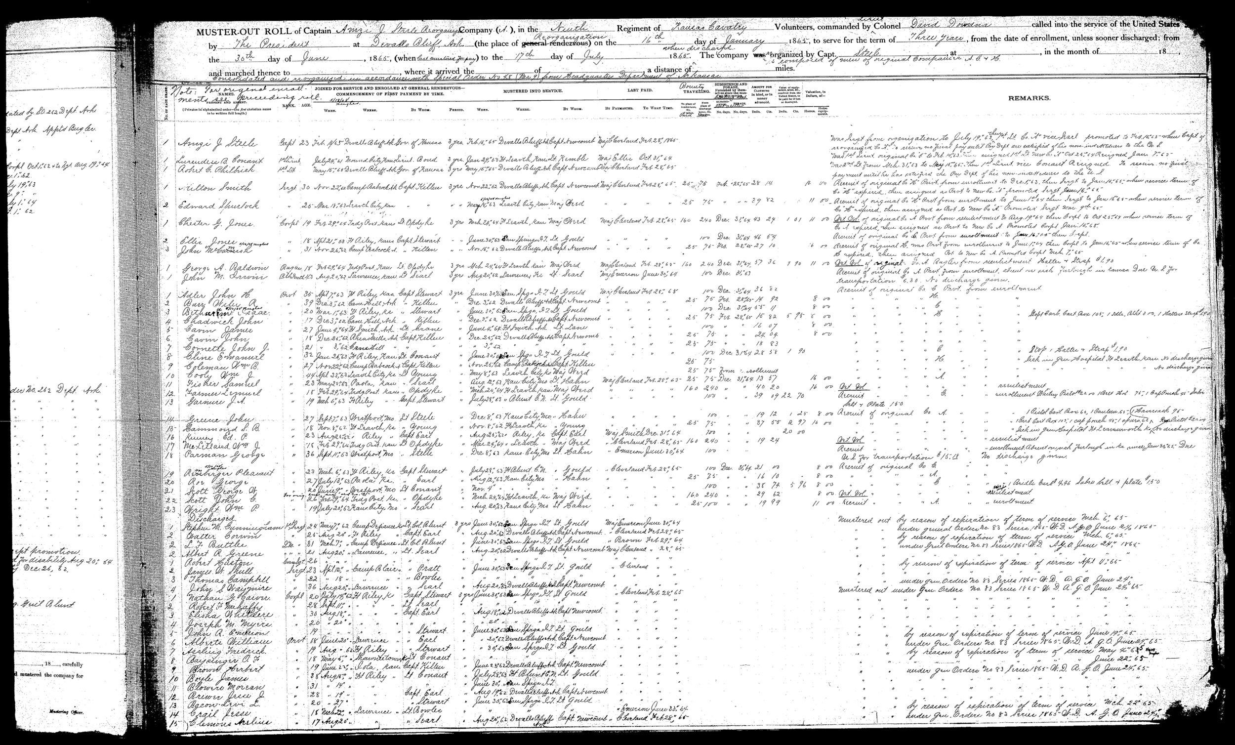 Muster out roll, Ninth Regiment, Cavalry, Kansas Civil War Volunteers regiment, volume 3 - 8