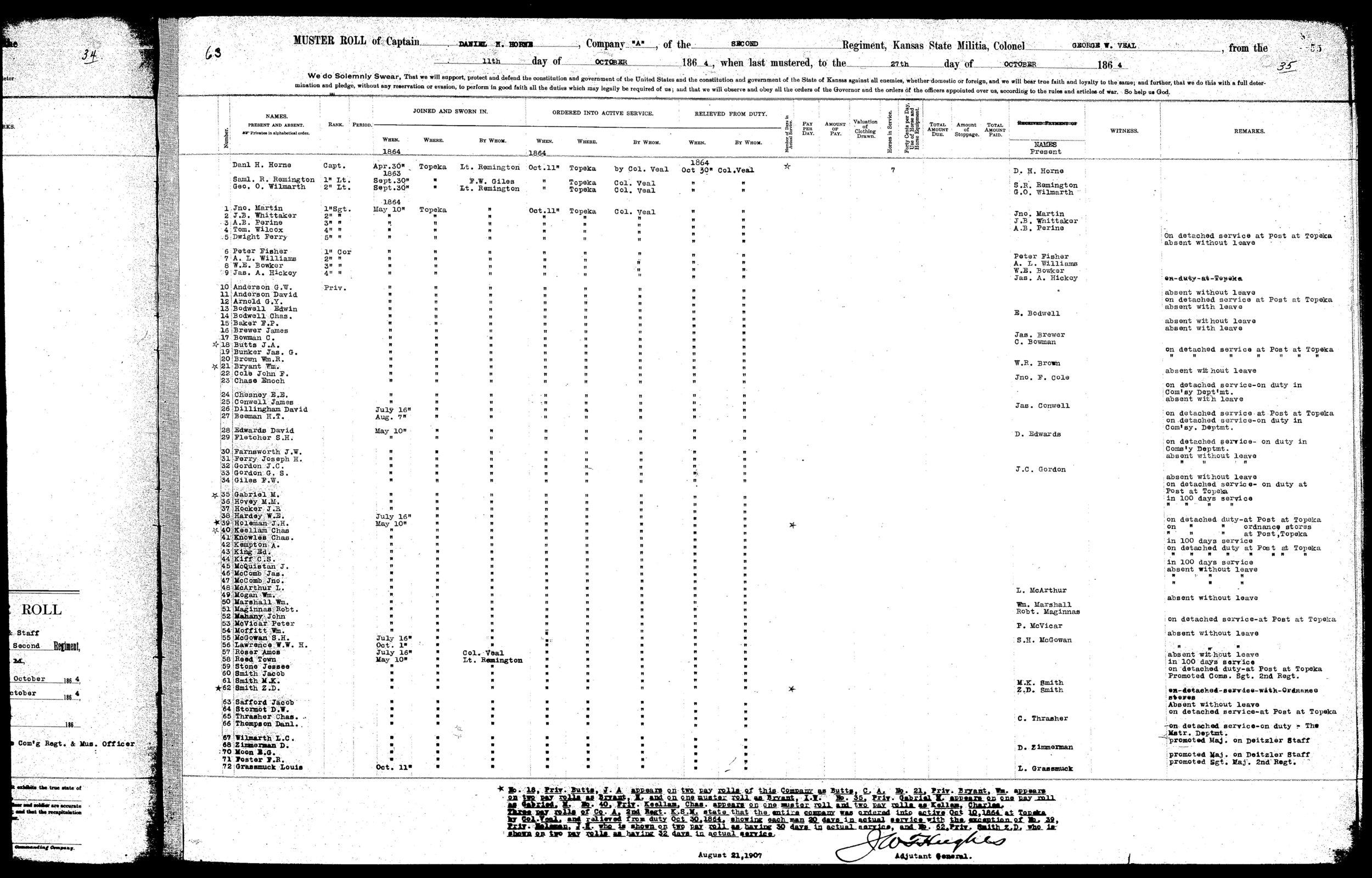 Muster rolls, Kansas State Militia, volume 1 - 55