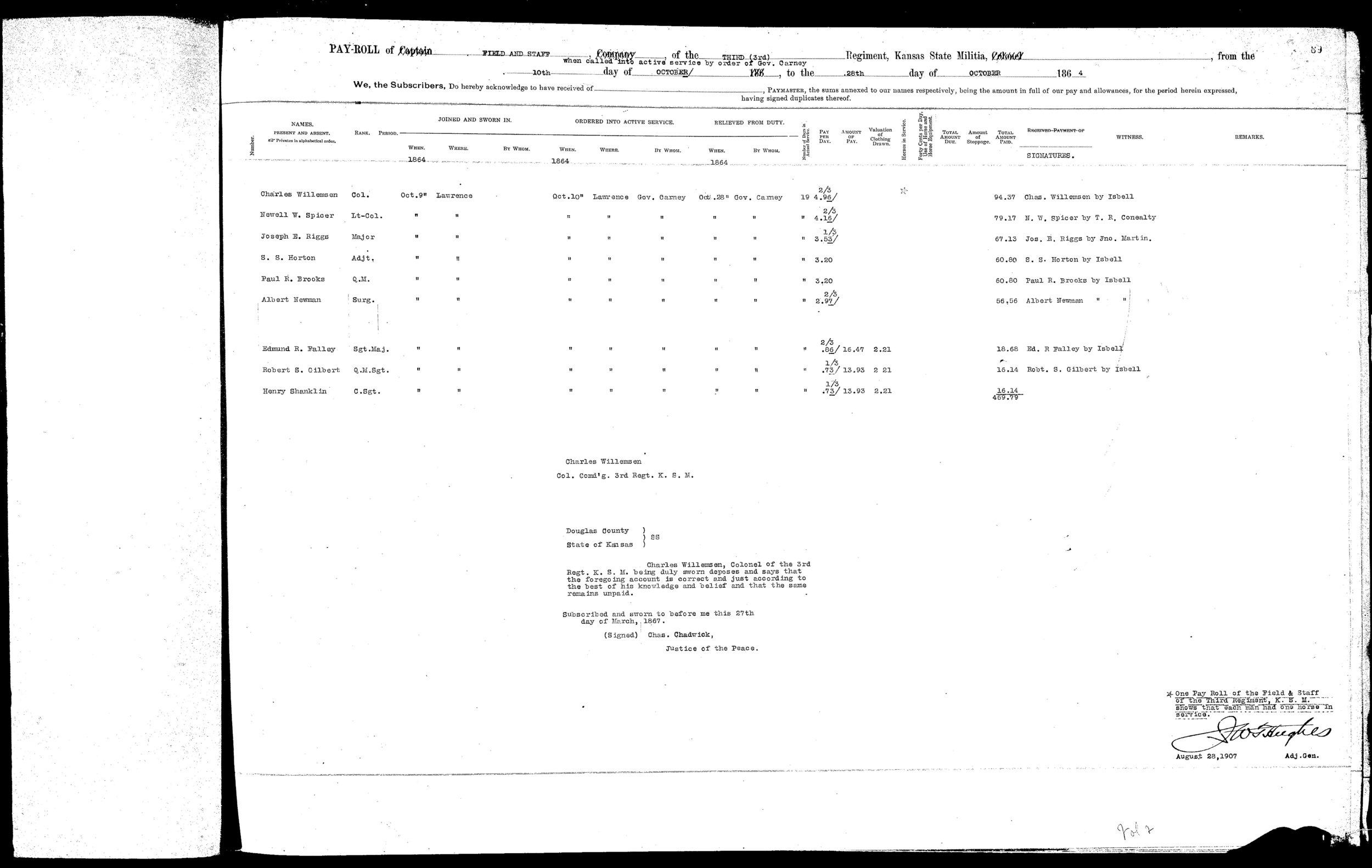 Muster rolls, Kansas State Militia, volume 2 - 5