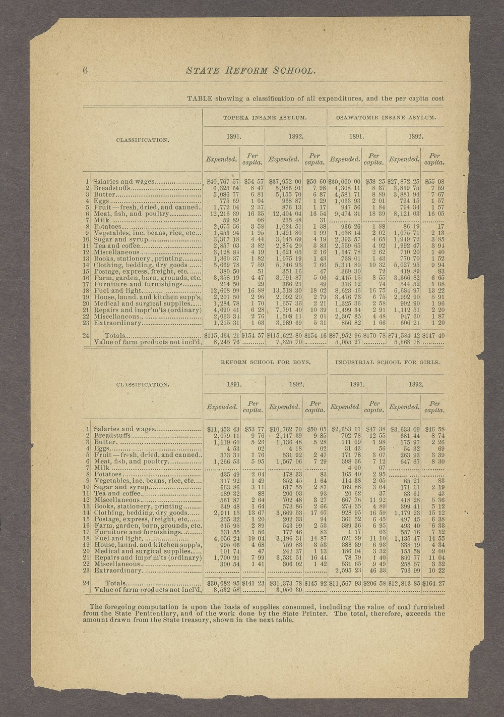 Biennial report of the State Reform School, 1892 - 6