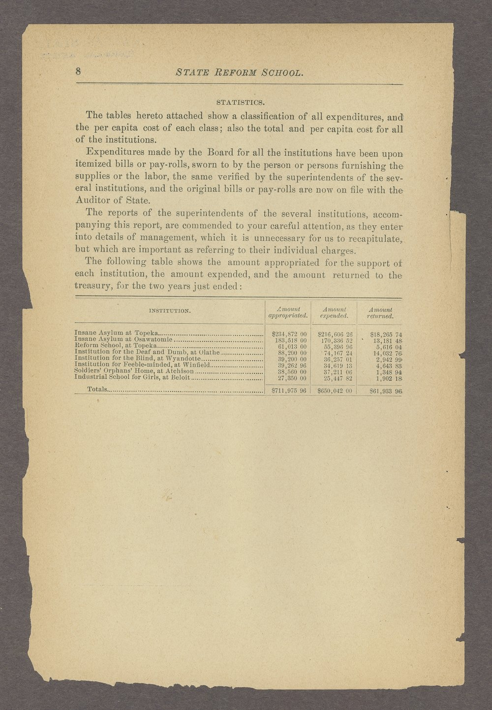 Biennial report of the State Reform School, 1892 - 8