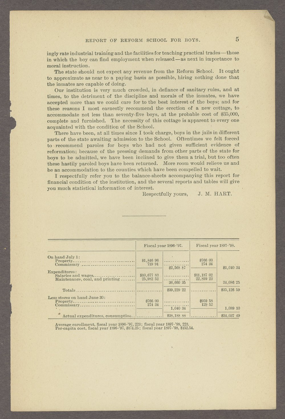 Biennial report of the State Reform School,1898 - 5