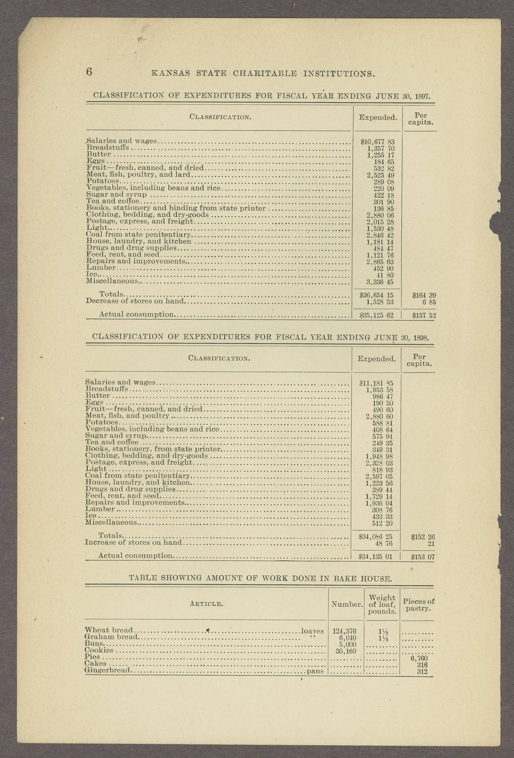 Biennial report of the State Reform School,1898 - 6