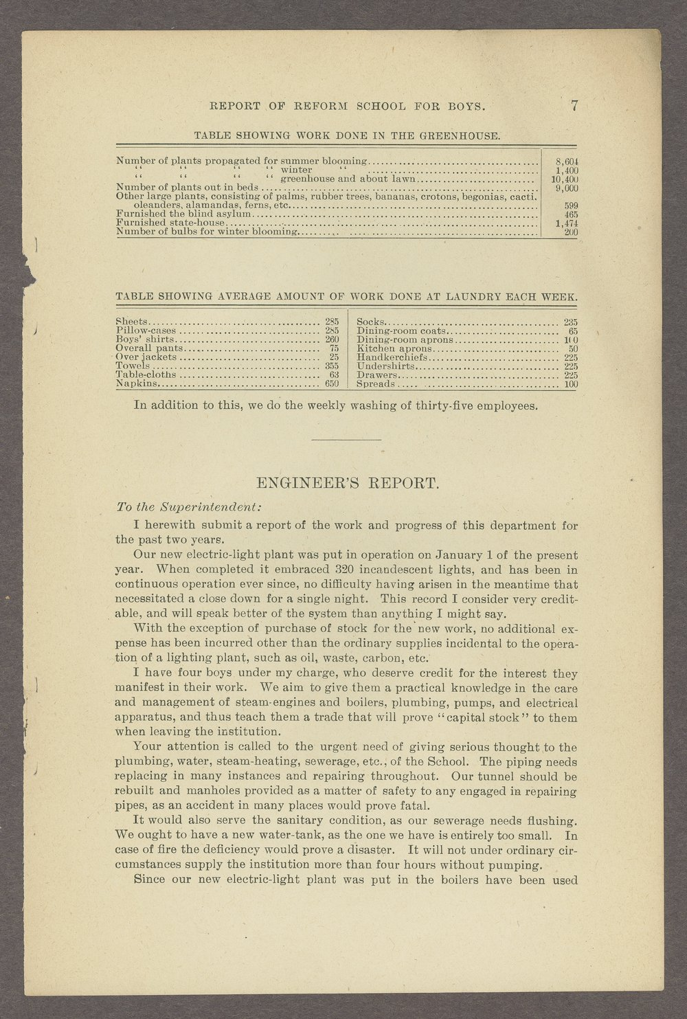 Biennial report of the State Reform School,1898 - 7