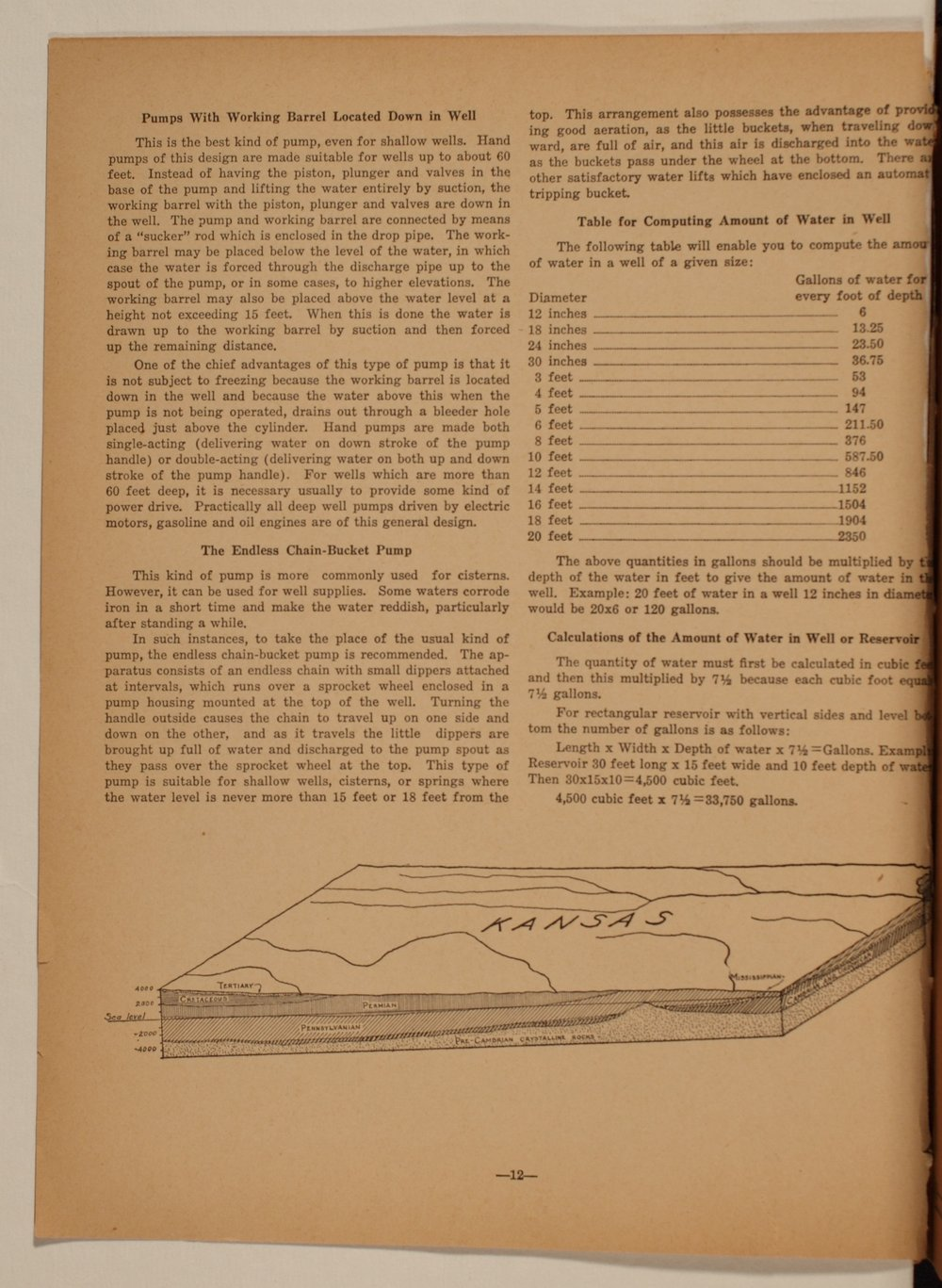 Kansas Emergency Relief Committee, bulletin 89 - 12