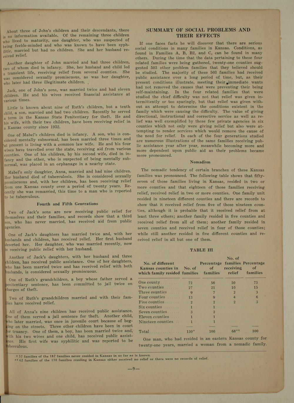 Kansas Emergency Relief Committee, bulletin 167 - 9