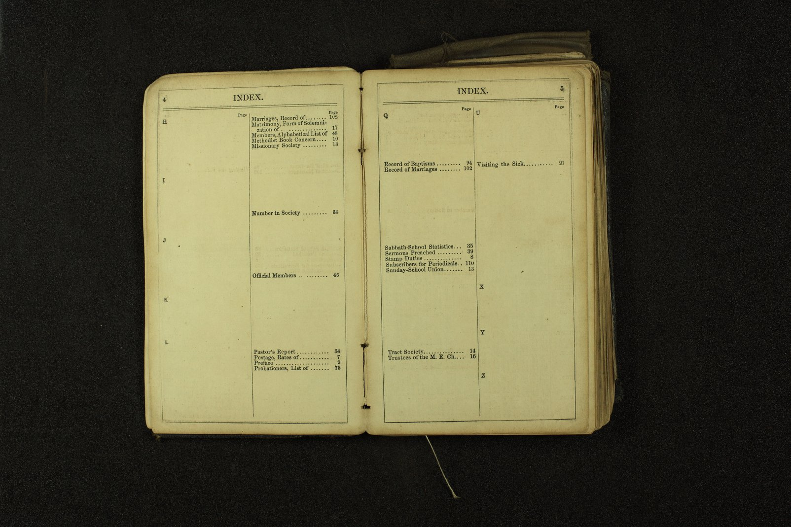 Clergyman's pocket diary and visiting book belonging to Boston Corbett - 4 & 5