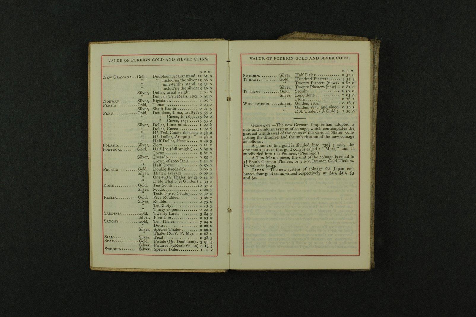 William E. Goodnow diary - 8