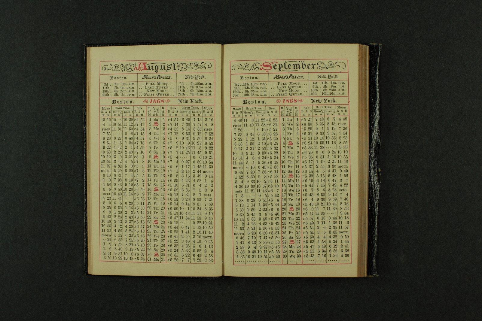 Isaac Tichenor Goodnow diary - 13