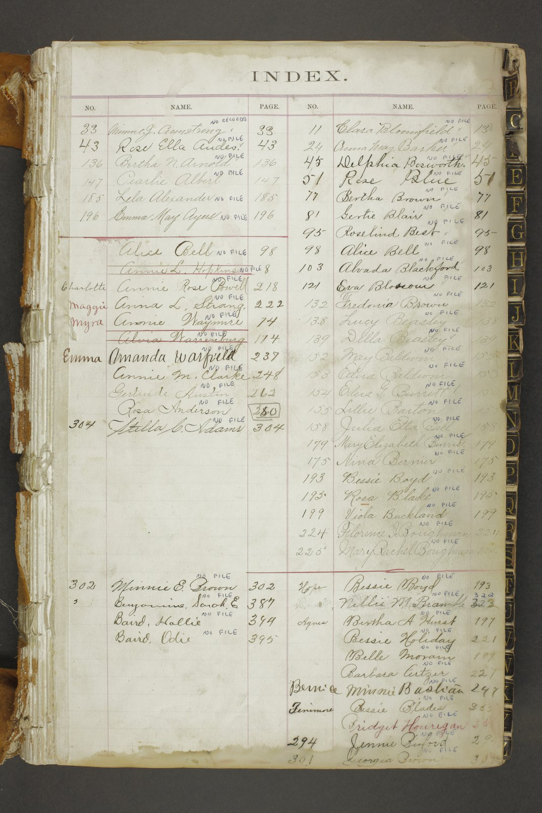 Personal histories of inmates - Volume I, Index A-B
