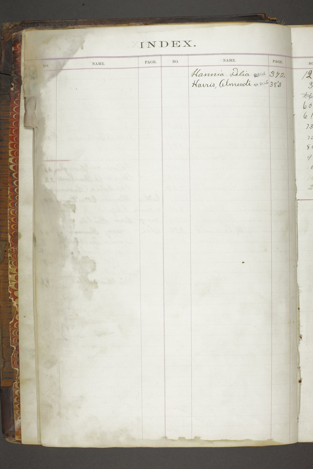 Personal histories of inmates - Volume I, Index E-F