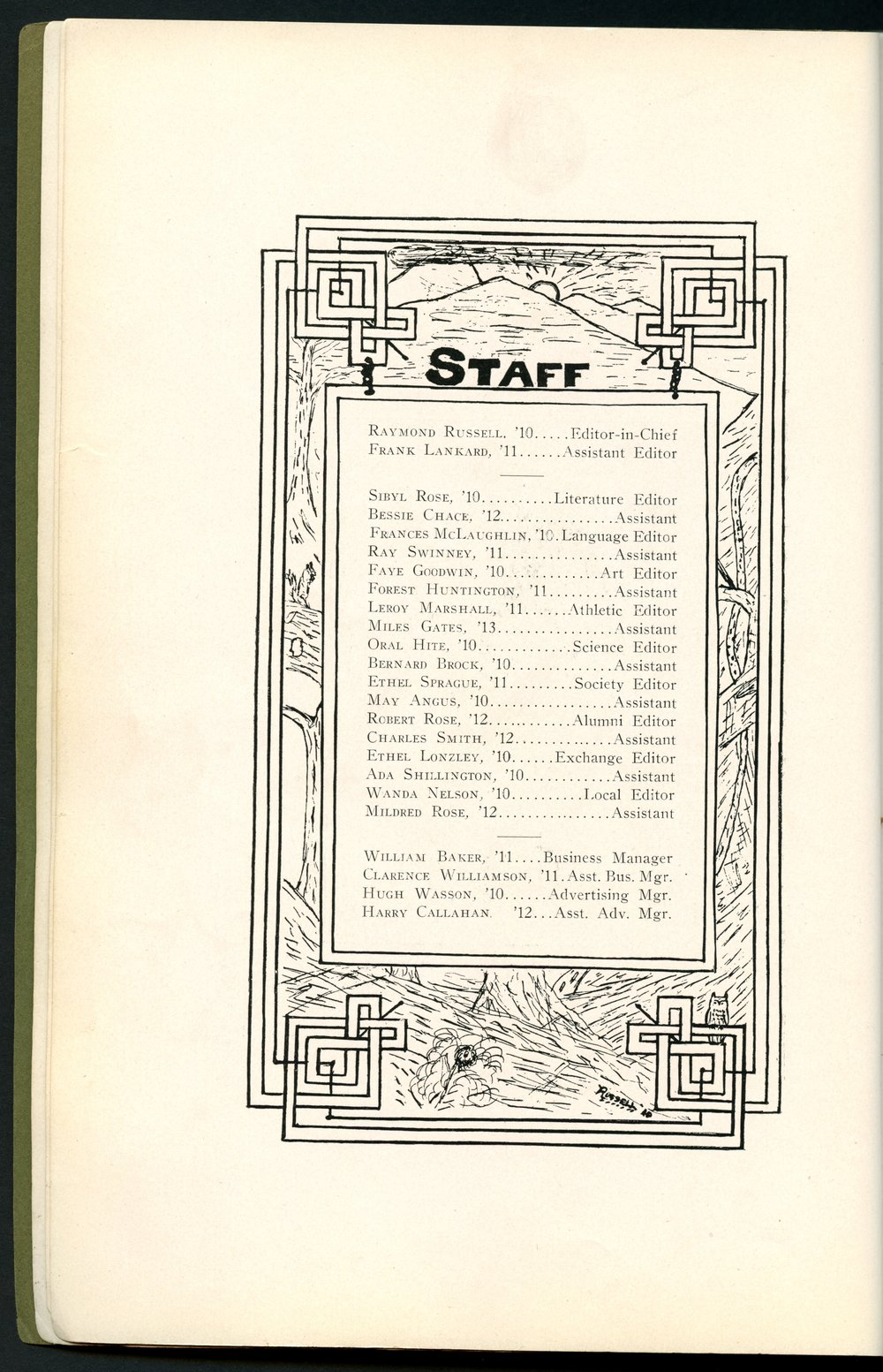 Mount Marty yearbook, 1910, Rosedale, Kansas - 6