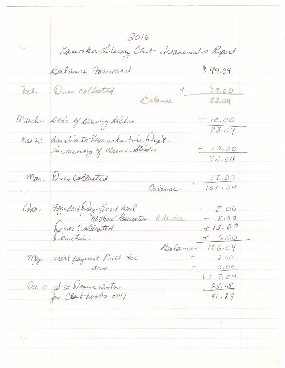 Kanwaka Literary Club records - 2016 Treasurer report