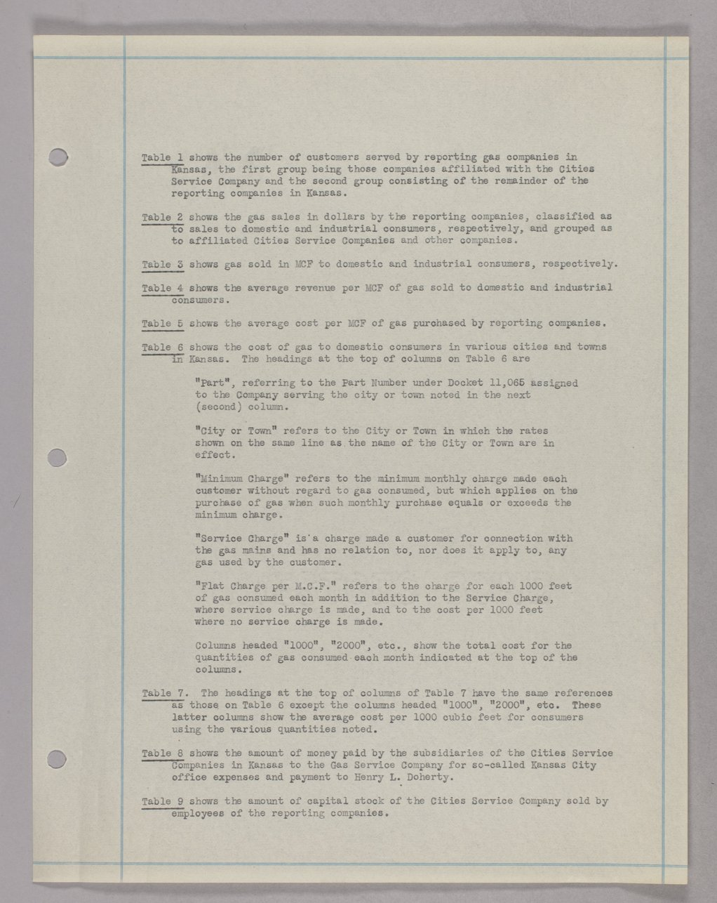 Governor Clyde M. Reed and Henry L. Doherty correspondence - 2