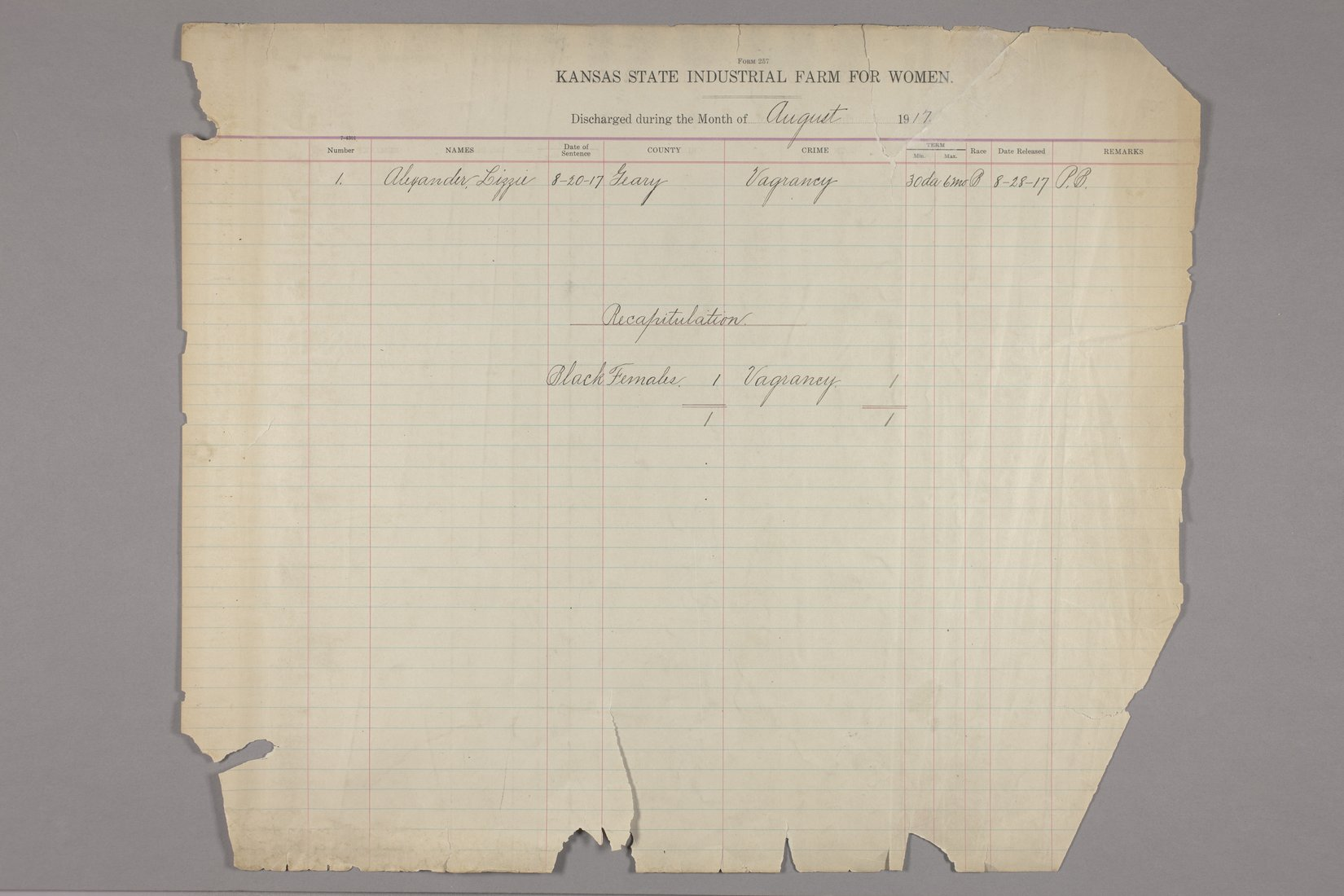 Inmates discharged register, Kansas State Industrial Farm for Women - August, 1917 & recapitulation page