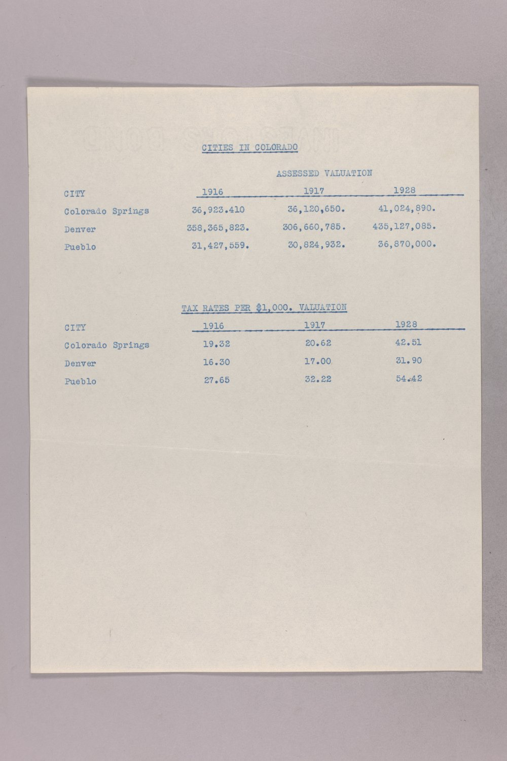 Governor Clyde M. Reed correspondence, tax matters - 4