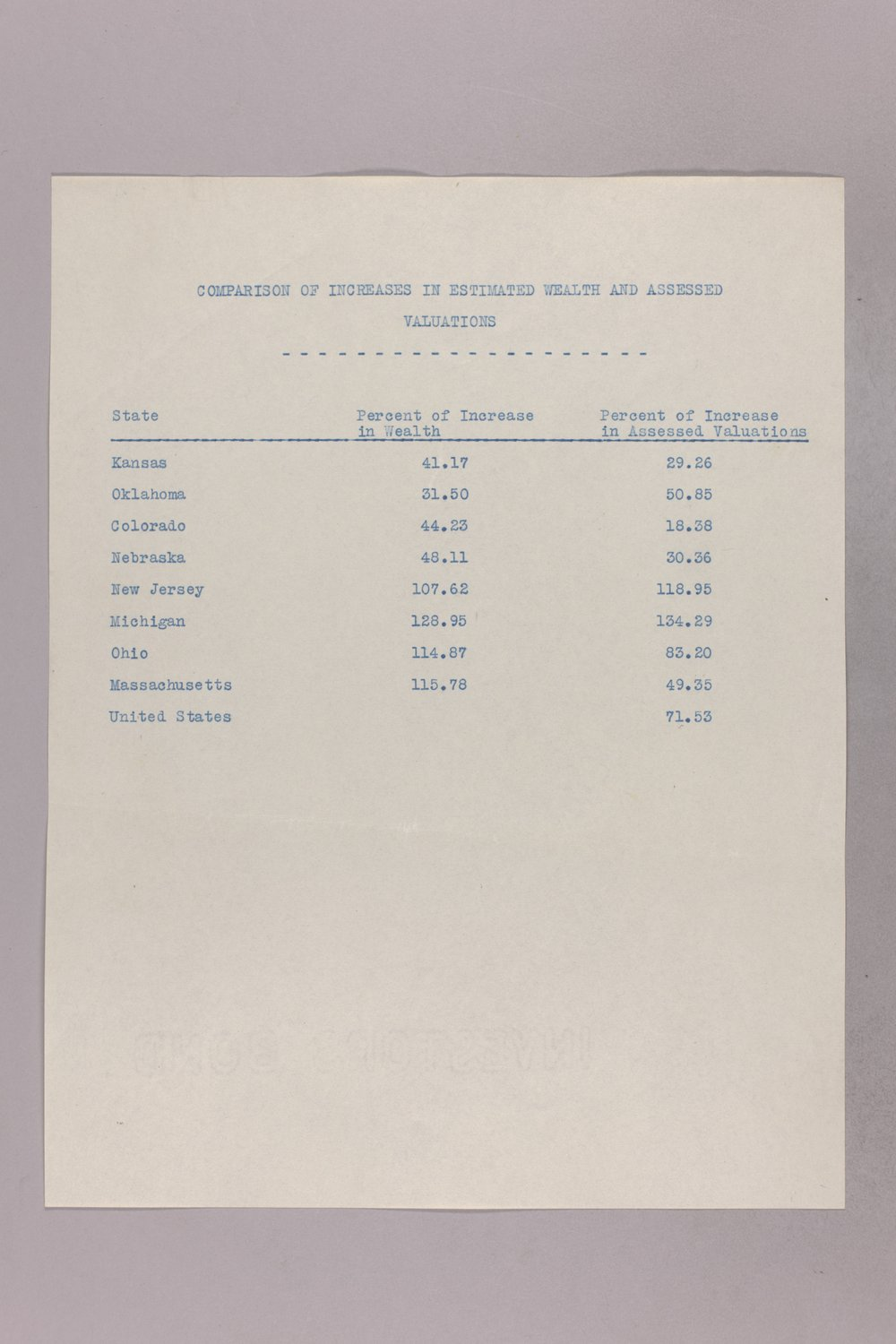 Governor Clyde M. Reed correspondence, tax matters - 10