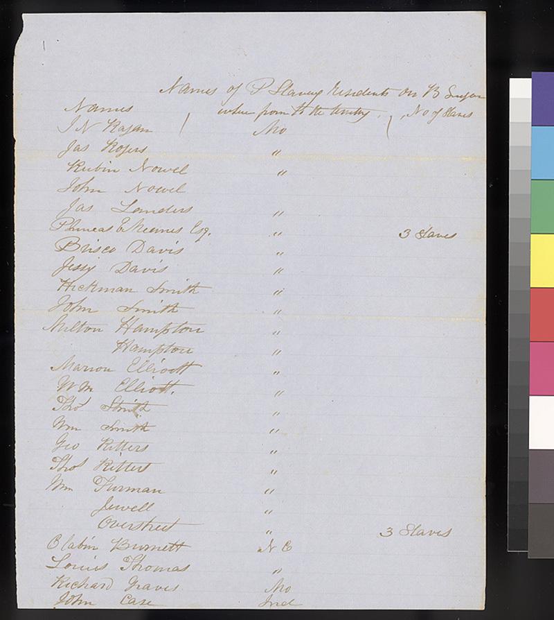 A census of residents on Big Sugar Creek, Kansas Territory - p. 5