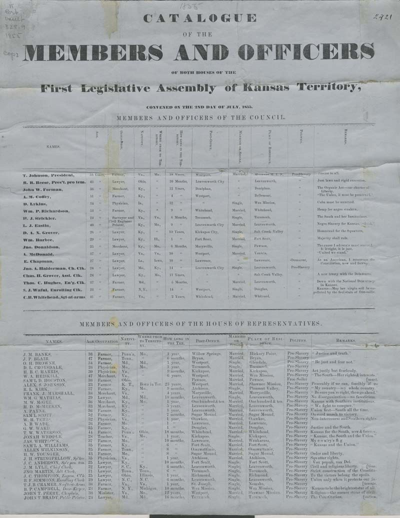 First Legislative Assembly of Kansas Territory, Members and Officers