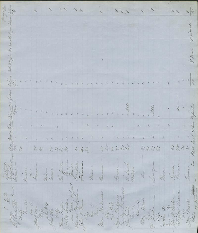 Territorial Census, 1855, District 6 - p. 2