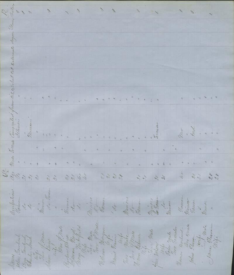 Territorial Census, 1855, District 6 - p. 12