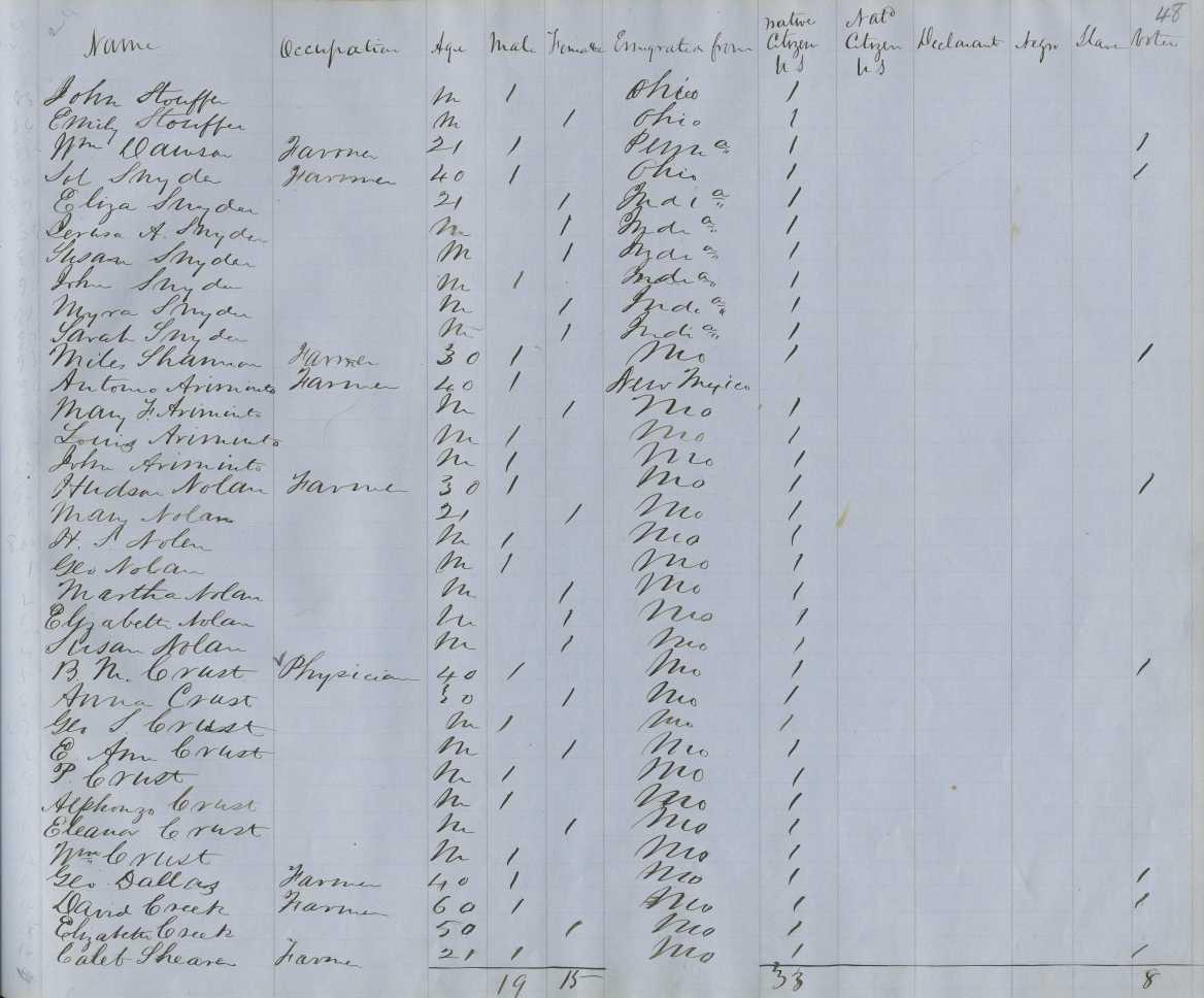 Territorial Census, 1855, District 16 - p. 25