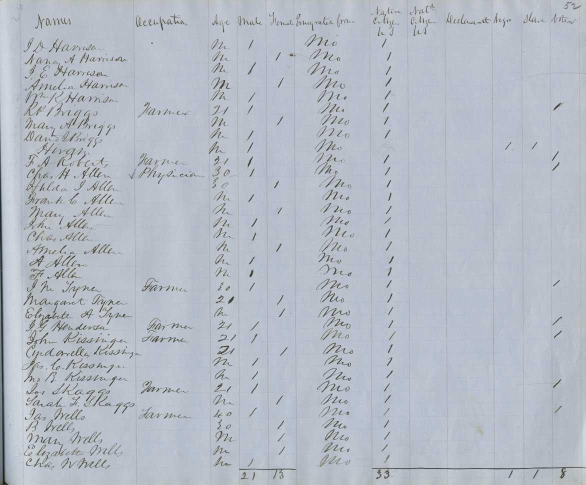 Territorial Census, 1855, District 16 - p. 27