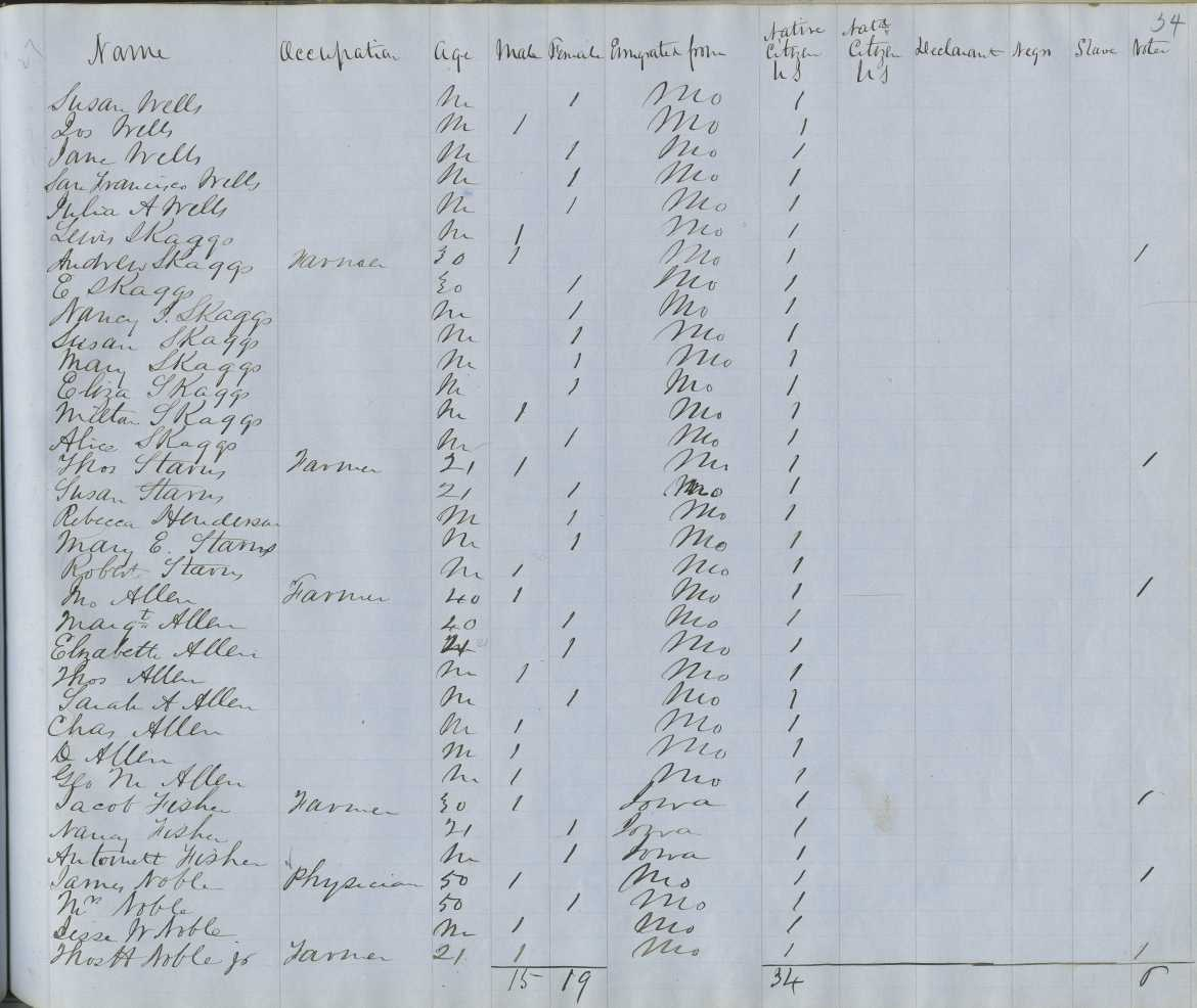 Territorial Census, 1855, District 16 - p. 28