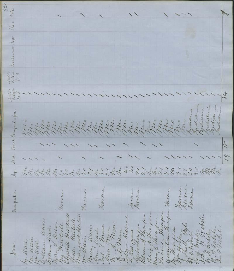 Territorial Census, 1855, District 16 - p. 30