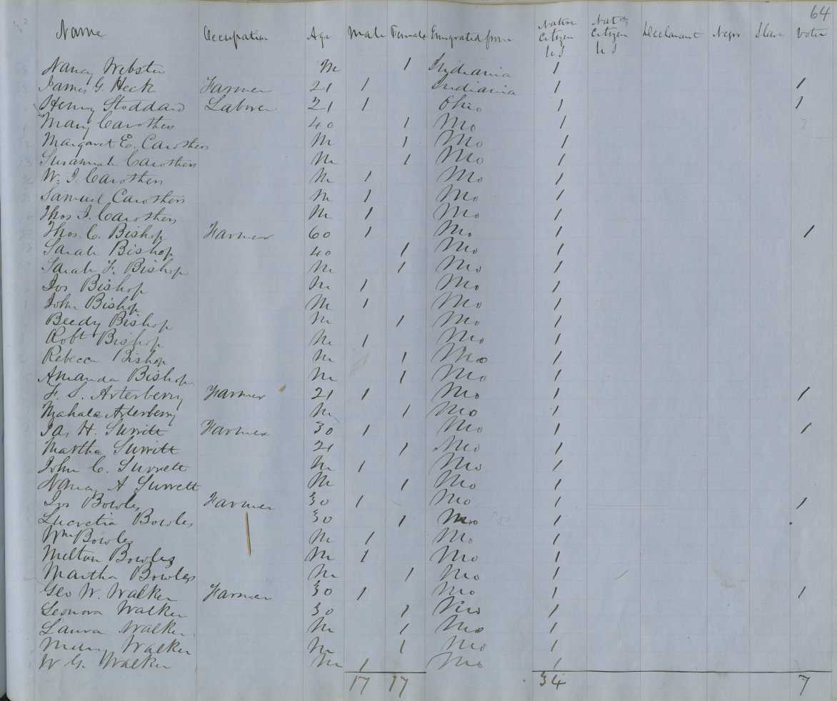 Territorial Census, 1855, District 16 - p. 31