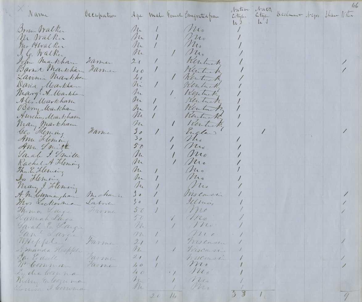 Territorial Census, 1855, District 16 - p. 32