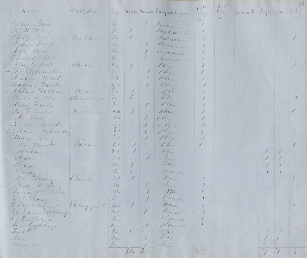 Territorial Census, 1855, District 16 - p. 34