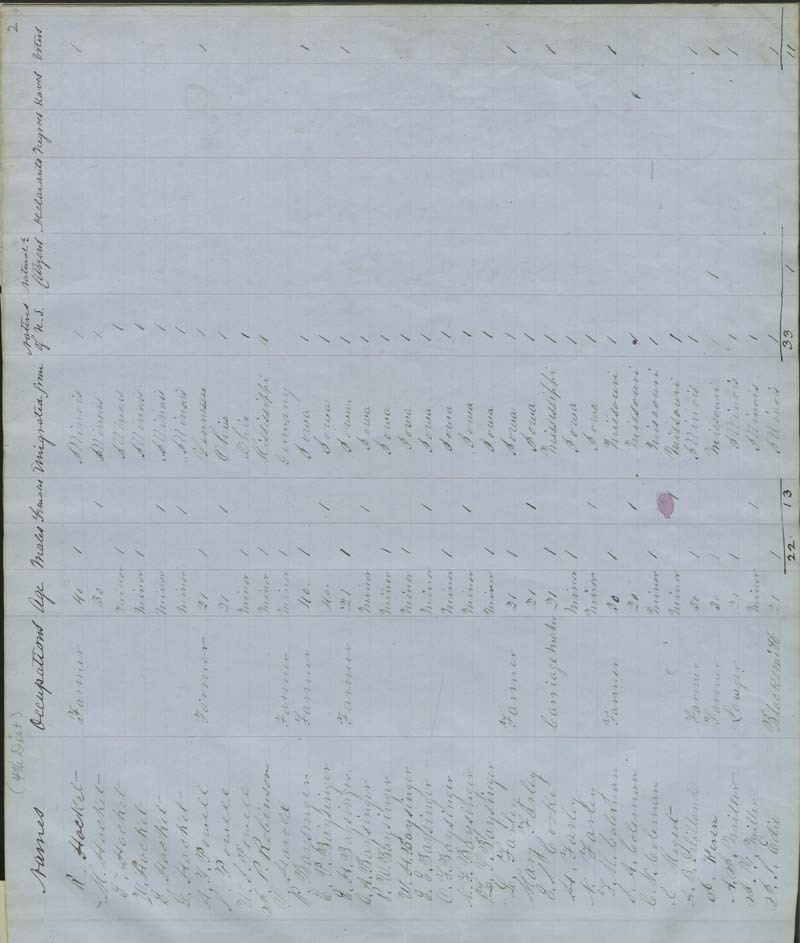 Territorial Census, 1855, District 4 - p. 2
