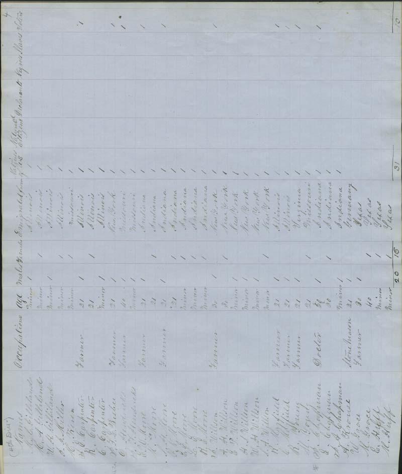Territorial Census, 1855, District 4 - p. 3