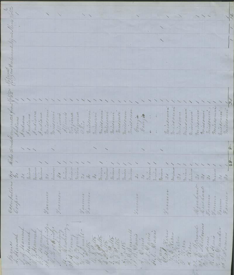 Territorial Census, 1855, District 4 - p. 4