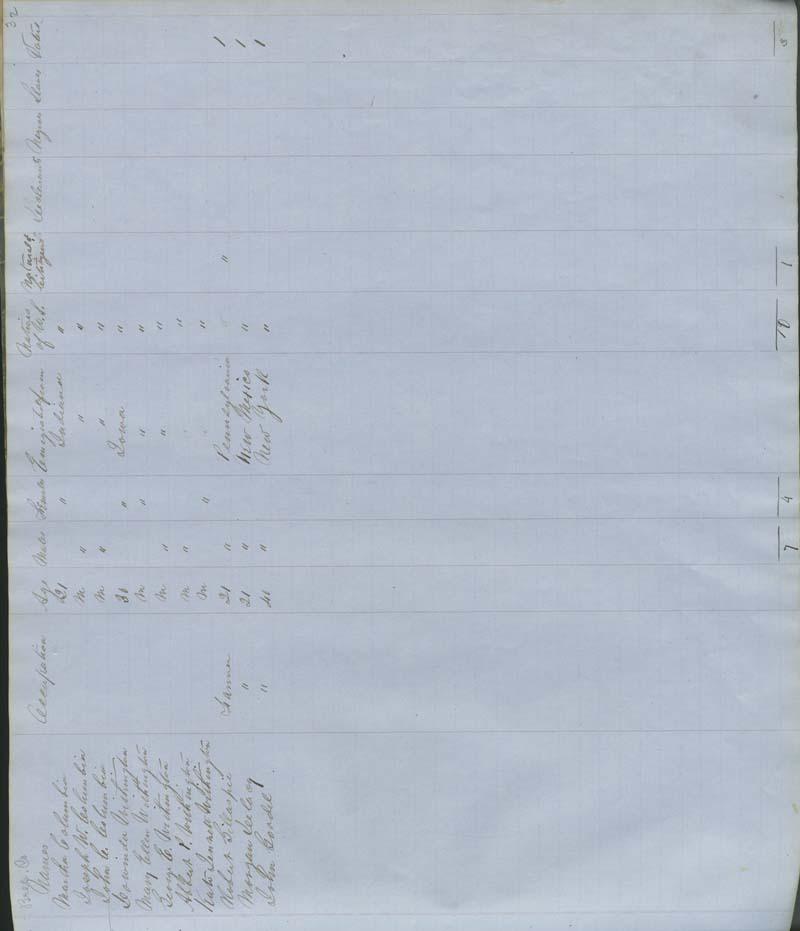 Territorial Census, 1855, District 8 - p. 5