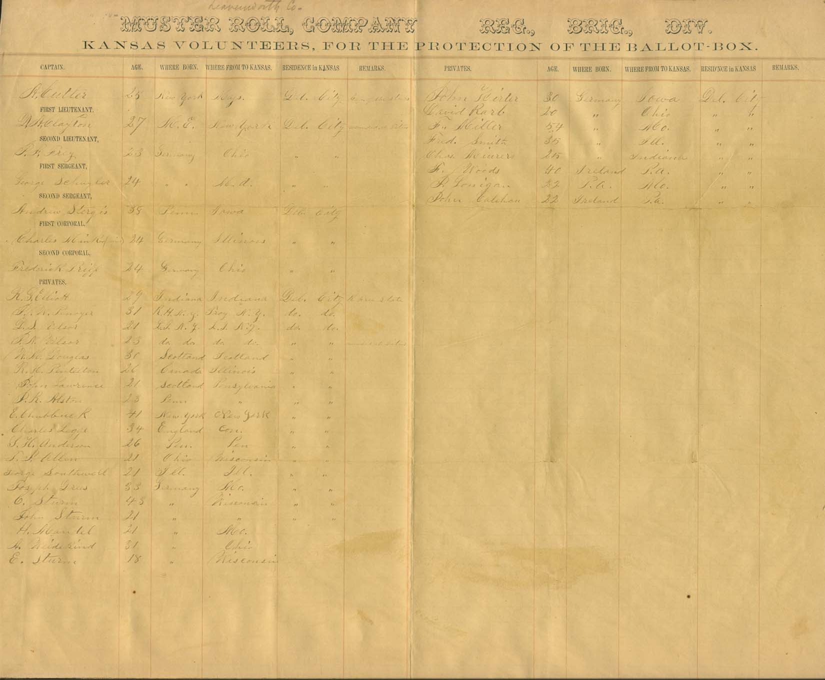 Muster Roll, Kansas Volunteers for the Protection of the Ballot Box, Leavenworth County