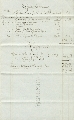 Expense Account, N.E. Emigrant Aid Co. - 3