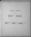 Standard atlas of Douglas County, Kansas - Table of contents